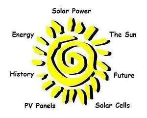 Research paper on solar panel